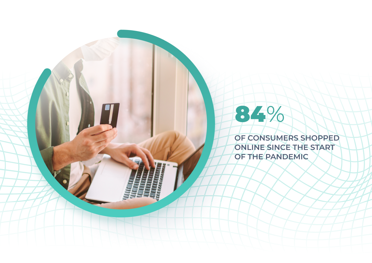 Increase of omnichannel shoppers since the start of the pandemic