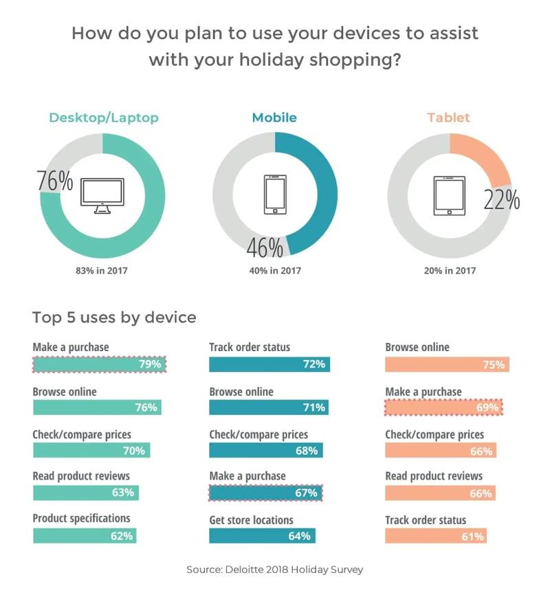 deloitte_infograph