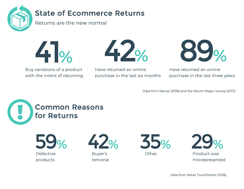 product_returns_infographic_-_ds__14.fw