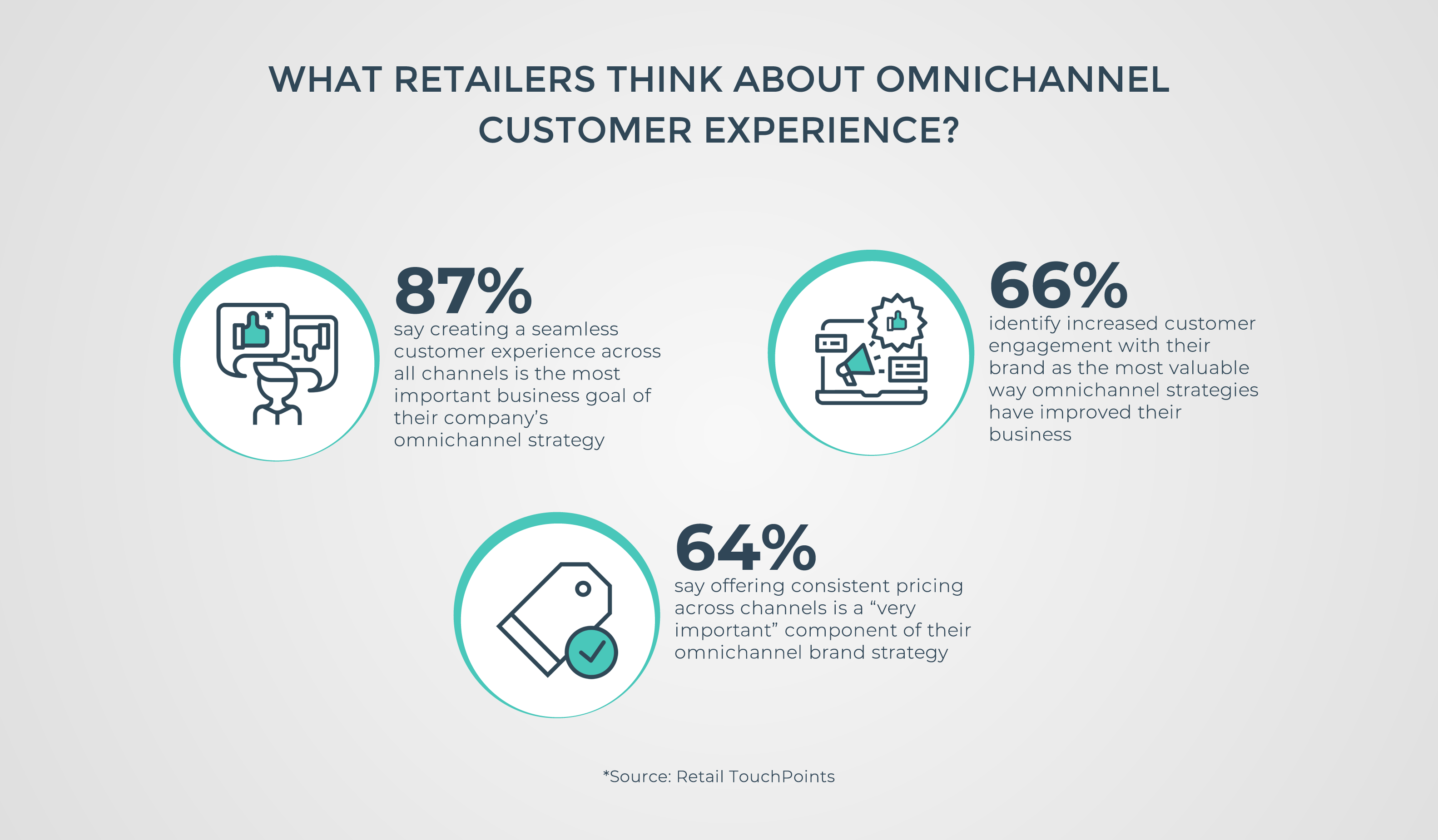 retail_touch_points_infographic_-_social_media-1