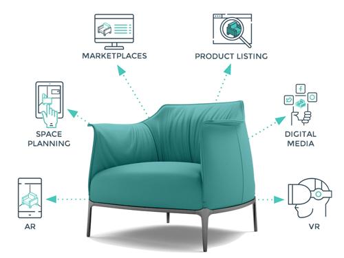 sofa_3d_technologies-1