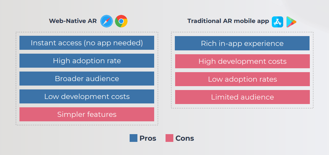web_native_augmented_reality_pros___cons